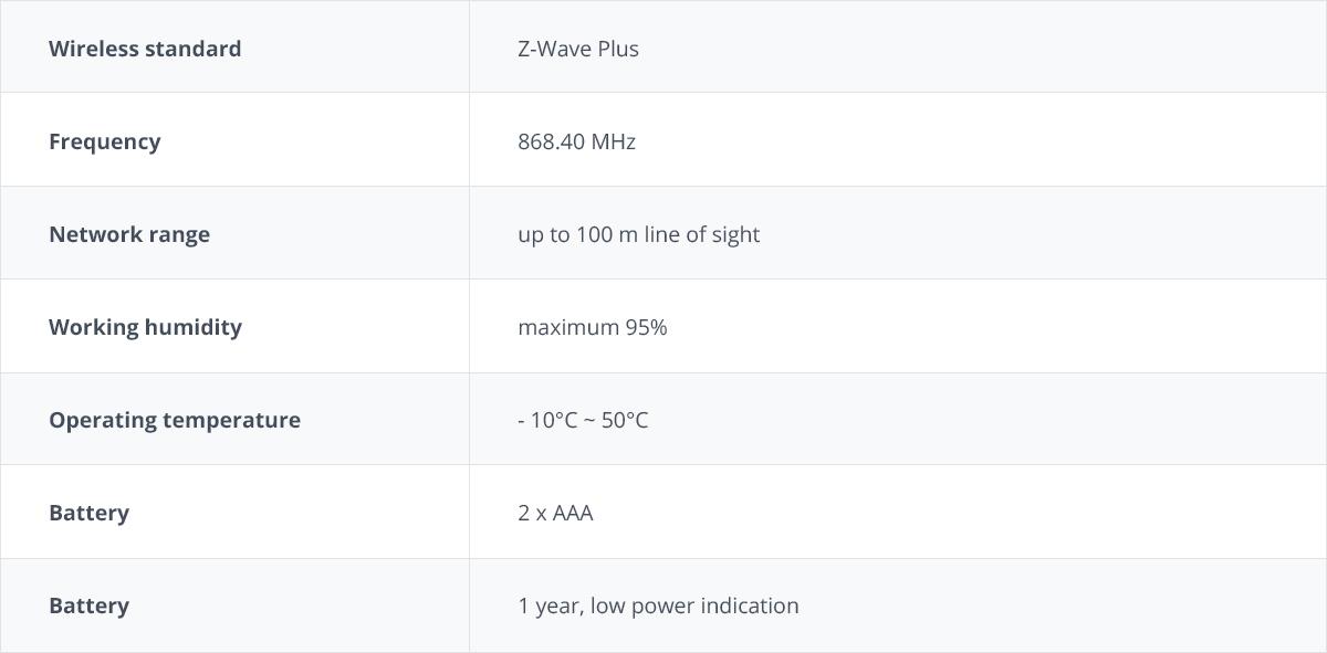 en_tabela_flood-sensor